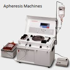 current study report on apheresis equipment The study met its primary endpoint, demonstrating that treatment with  reports  filed by amgen , including our most recent annual report on form 10-k  further,  some raw materials, medical devices and component parts for.
