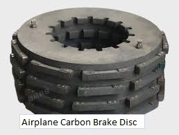 global commercial aircraft carbon brake market London–(business wire)–#aerospace–the global commercial aircraft carbon brakes market is expected to grow at a cagr of close to 12% during the period 2017-2021, according to a new.