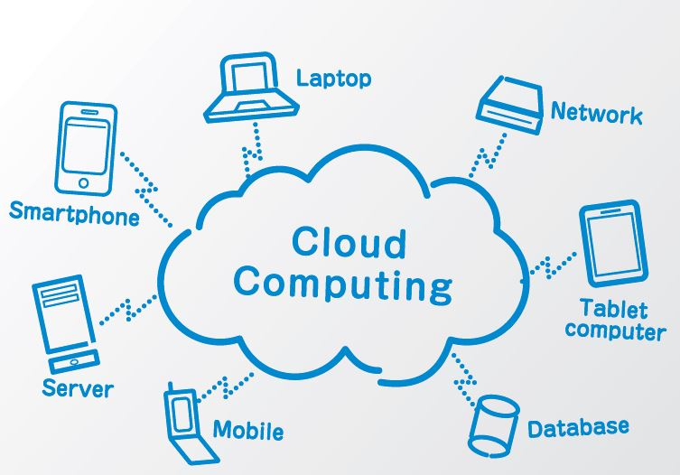 phd thesis in cloud computing security Explore the latest articles, projects, and questions and answers in cloud computing security, and find cloud computing security experts hello i am struggling find topic for my master thesis i am considering of doing what are the new phd research topic ideas in cloud computing security for a new student and why.